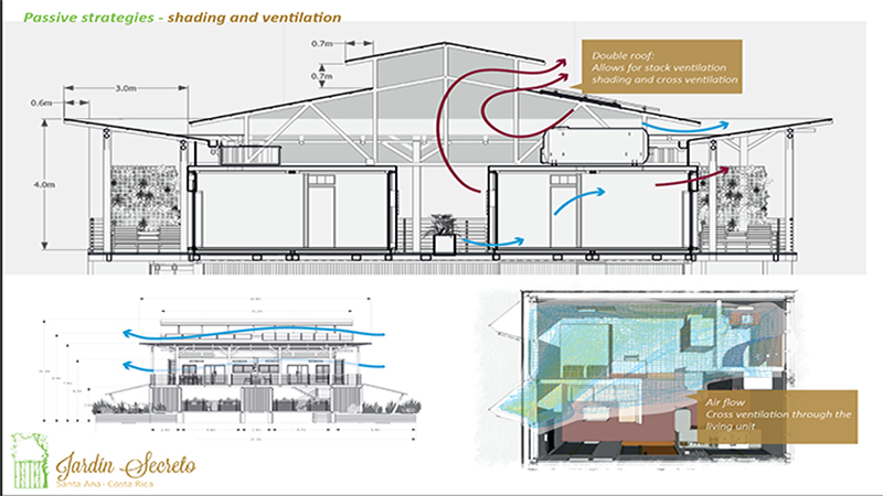 Sustainable Building (Performance and Design) New Carousel 17-3-17 5