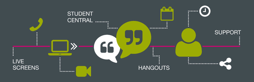 hangouts infographic stripe charcoal