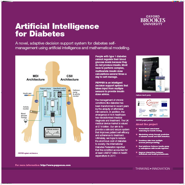 Artificial Intelligence for Diabetes PDF