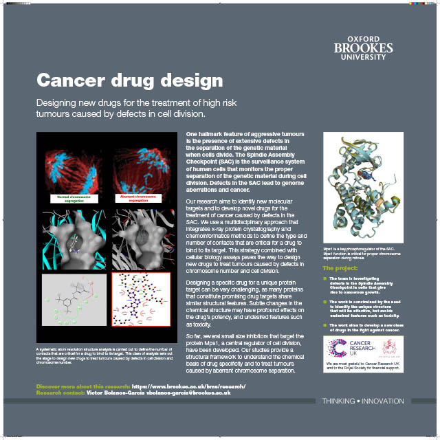 Cancer Drug Design PDF