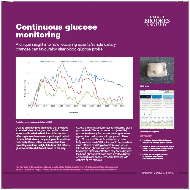 Continuous Glucose Monitoring PDF
