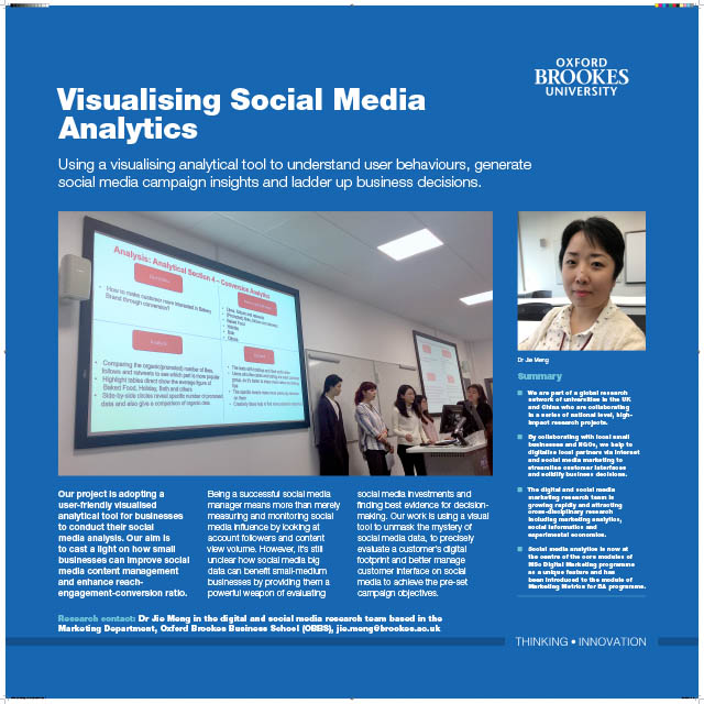 Visualising Social Media Analytics PDF