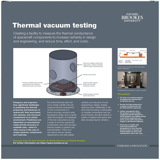 Thermal Vacuum Testing PDF