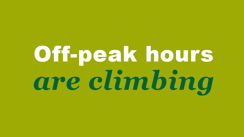 Off-Peak Hours are Climbing
