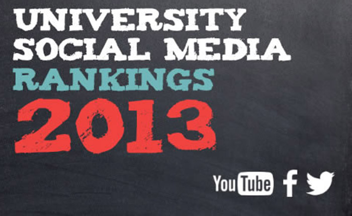 UniPod Social Media Rankings 2013