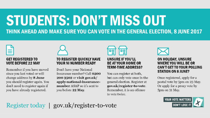 Oxford Brookes encourages students to register to vote